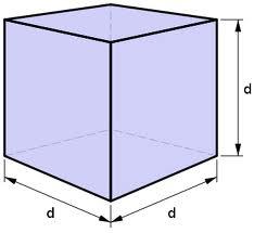 Pembahasan Dimensi Tiga Kelas X Sma Hctsd07